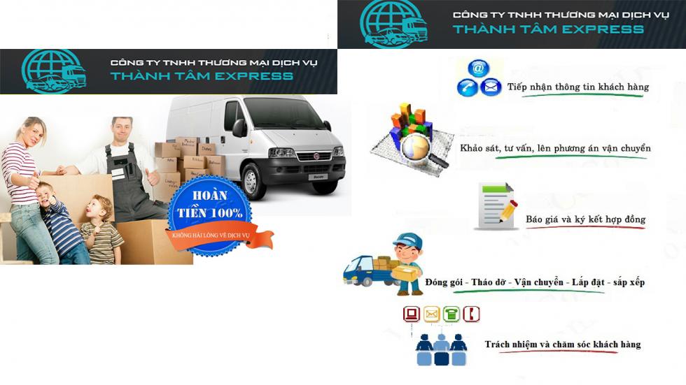 Dịch vụ chuyển nhà trọn gói giá rẻ TPHCM - Công ty Thành Tâm